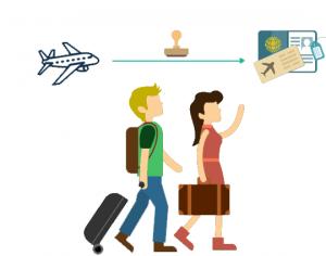 Visum stempelen on arrival