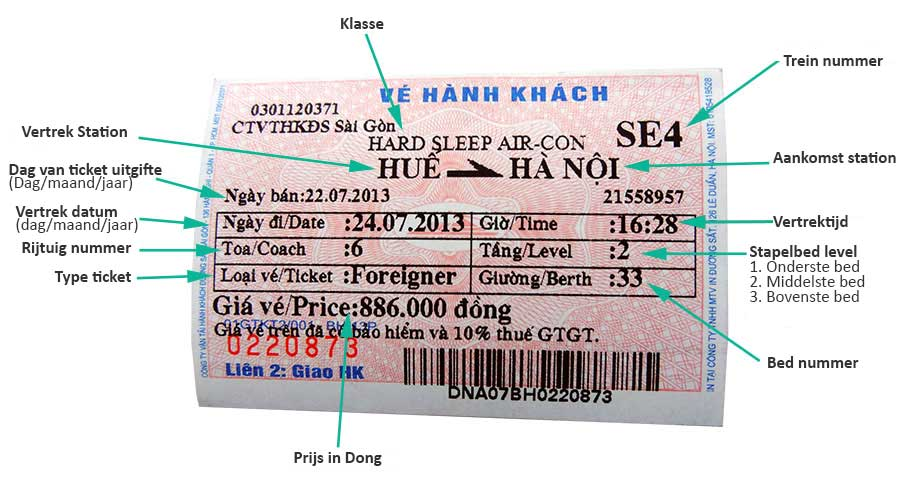 trein ticket Vietnam